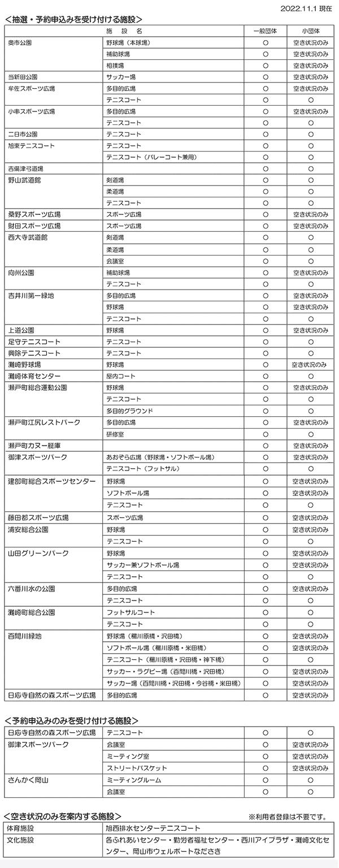 コロナウイルス感染者 岡山市